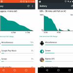 Android Lollipop Battery Problem